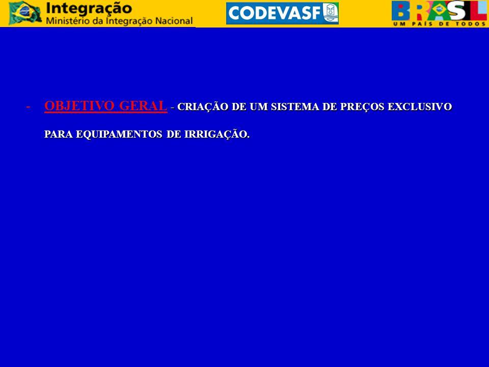 ETAPA 04 – ATUALIZAÇÃO DO SISTEMA -DEFINIR CENTRAL DE MONITORAMENTO; -FORNECEDORES COLOCA RÃO OS ÍNDICES CORRETIVOS COM SENHA EXCLUSIVA; -COLOCAR OS ÍNDICES DE AUMENTO POR GRUPO (EMISSORES, PEAD, etc); -QDO FORNECEDORES ATUALIZAREM, SAIRÃO A DATA E DÓLA RDO DIA; -ENVIAR AOS ÓRGÃOS DE CONTROLE OS PROCEDIMENTOS ADOTADOS.