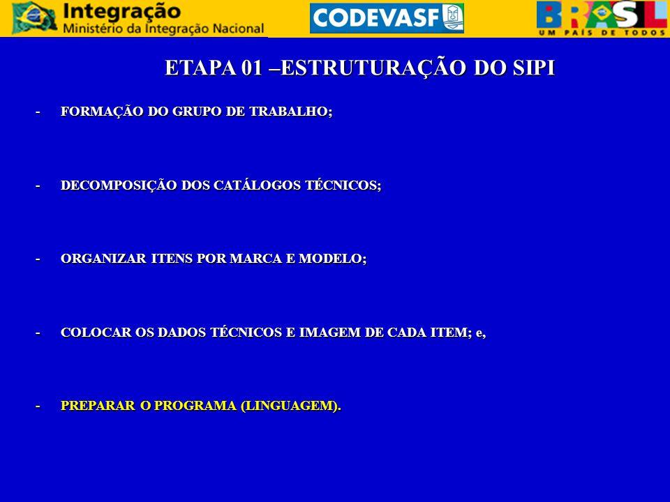 ETAPA 01 –ESTRUTURAÇÃO DO SIPI -FORMAÇÃO DO GRUPO DE TRABALHO; -DECOMPOSIÇÃO DOS CATÁLOGOS TÉCNICOS; -ORGANIZAR ITENS POR MARCA E MODELO; -COLOCAR OS DADOS TÉCNICOS E IMAGEM DE CADA ITEM; e, -PREPARAR O PROGRAMA (LINGUAGEM).