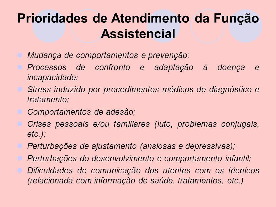 Prioridades de Atendimento da Função Assistencial Mudança de comportamentos e prevenção; Processos de confronto e adaptação à doença e incapacidade; S