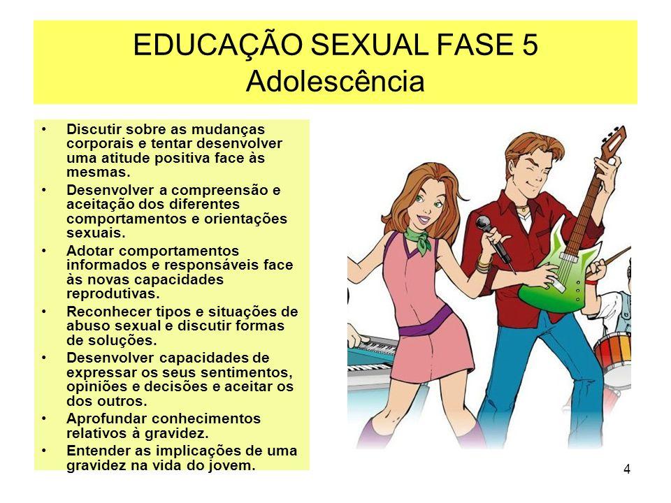 4 EDUCAÇÃO SEXUAL FASE 5 Adolescência Discutir sobre as mudanças corporais e tentar desenvolver uma atitude positiva face às mesmas. Desenvolver a com