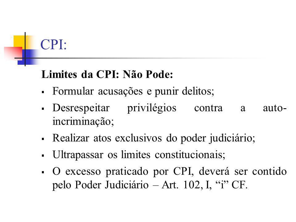 CPI: Limites da CPI: Não Pode:  Formular acusações e punir delitos;  Desrespeitar privilégios contra a auto- incriminação;  Realizar atos exclusivo