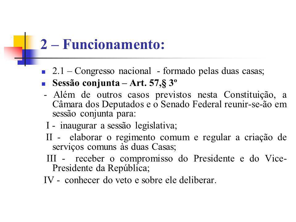 2 – Funcionamento: 2.1 – Congresso nacional - formado pelas duas casas; Sessão conjunta – Art. 57,§ 3º - Além de outros casos previstos nesta Constitu