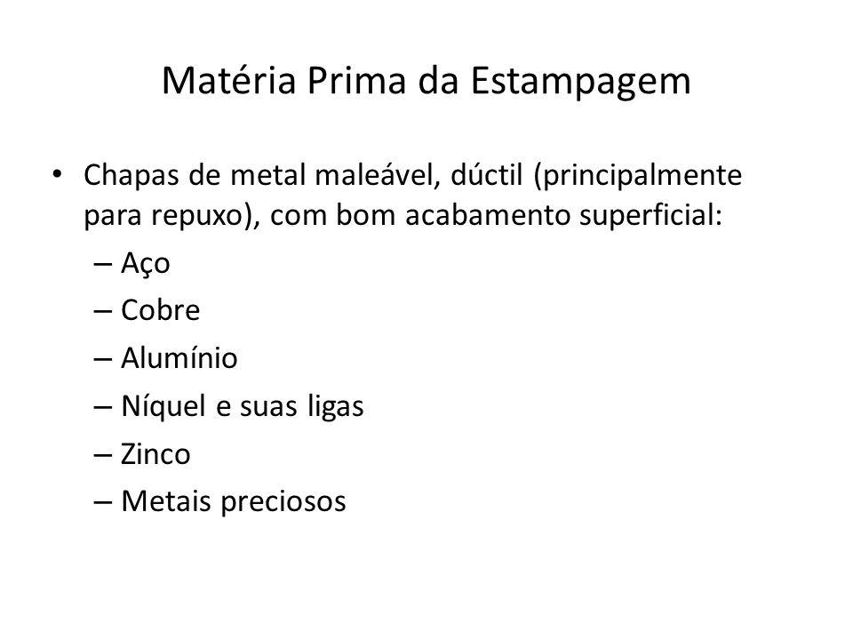 Matéria Prima da Estampagem Chapas de metal maleável, dúctil (principalmente para repuxo), com bom acabamento superficial: – Aço – Cobre – Alumínio –