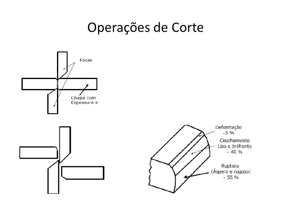 Como observa-se na figura anterior, o material sofre inicialmente deformação plástica, depois cisalhamento e, posteriormente, destacamento.