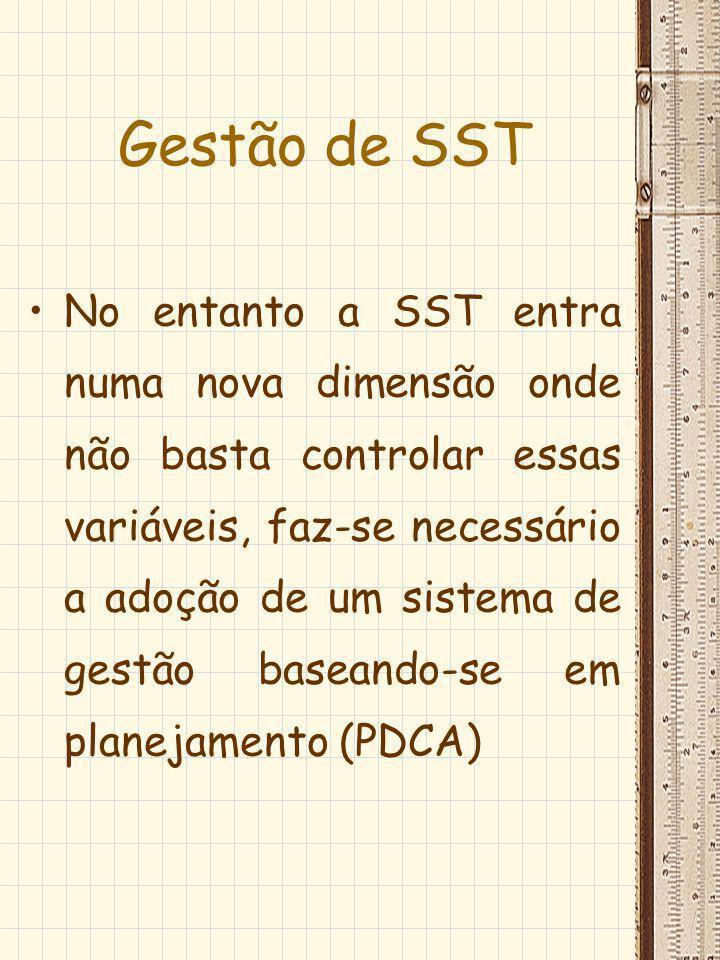 Gestão de SST No entanto a SST entra numa nova dimensão onde não basta controlar essas variáveis, faz-se necessário a adoção de um sistema de gestão b