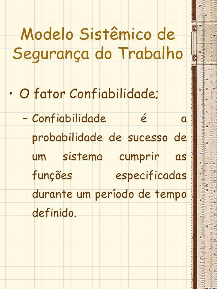 Modelo Sistêmico de Segurança do Trabalho O fator Confiabilidade; –Confiabilidade é a probabilidade de sucesso de um sistema cumprir as funções especi