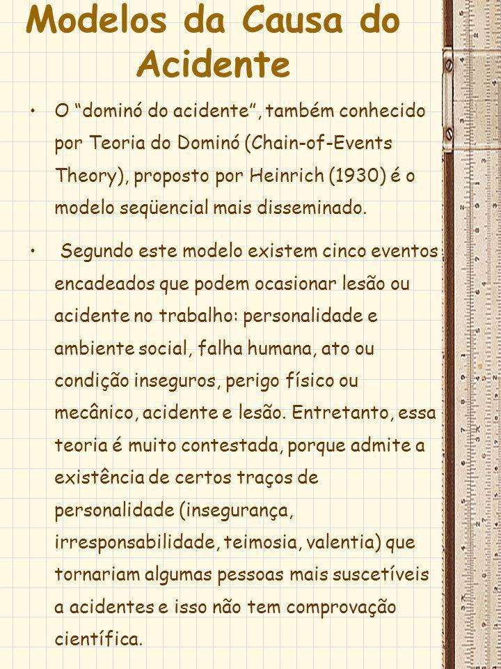 """Modelos da Causa do Acidente O """"dominó do acidente"""", também conhecido por Teoria do Dominó (Chain-of-Events Theory), proposto por Heinrich (1930) é o"""