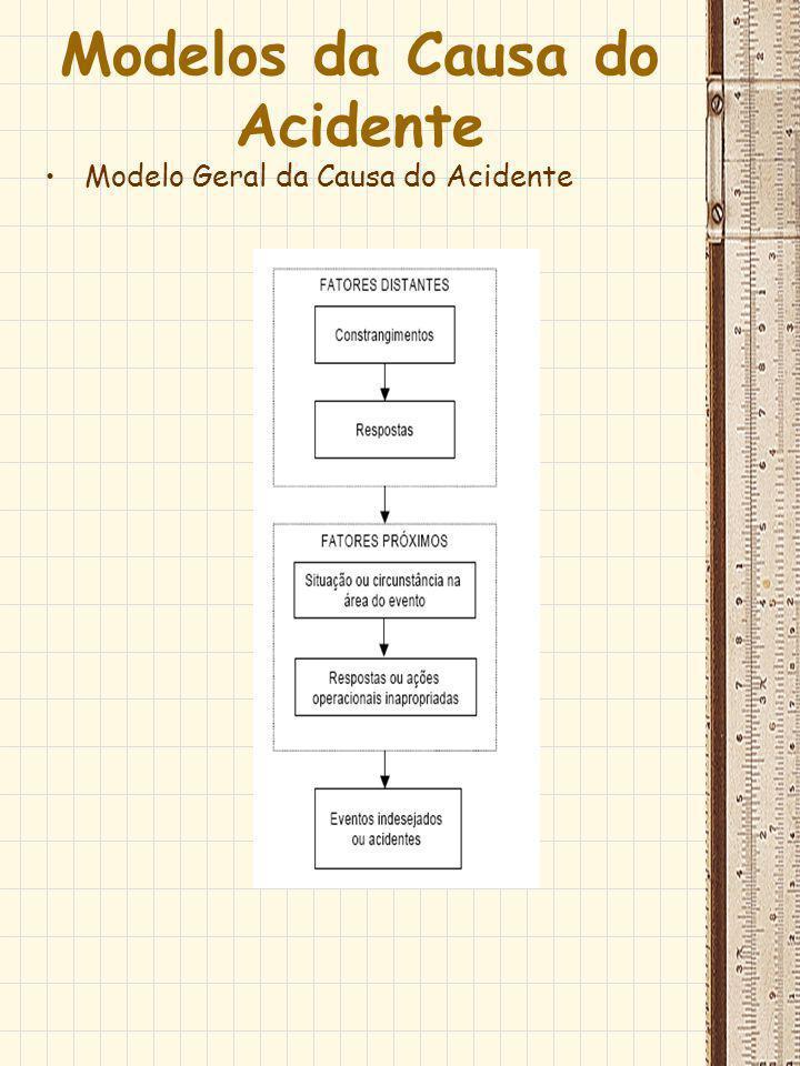 Modelos da Causa do Acidente Modelo Geral da Causa do Acidente