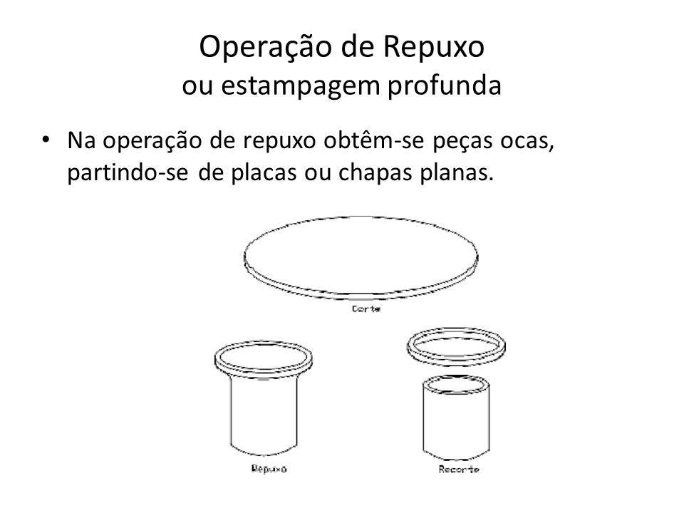 Operação de Repuxo ou estampagem profunda Durante a operação de repuxo o material (chapa) sofre esforços de compressão (nas bordas da matriz) e esforços de estiramento.