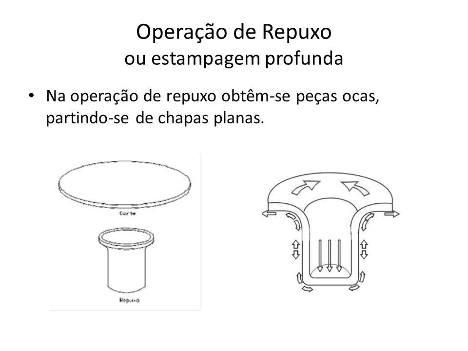Operação de Repuxo ou estampagem profunda Na operação de repuxo obtêm-se peças ocas, partindo-se de chapas planas.