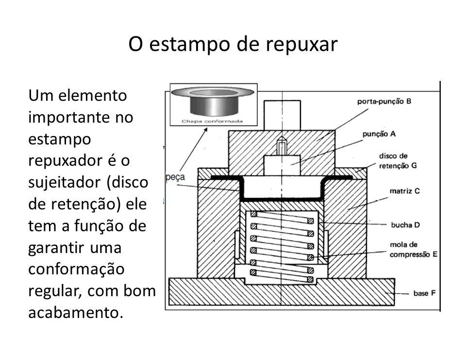O estampo de repuxar Um elemento importante no estampo repuxador é o sujeitador (disco de retenção) ele tem a função de garantir uma conformação regul