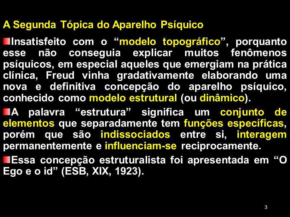 A Segunda Tópica do Aparelho Psíquico Insatisfeito com o modelo topográfico , porquanto esse não conseguia explicar muitos fenômenos psíquicos, em especial aqueles que emergiam na prática clínica, Freud vinha gradativamente elaborando uma nova e definitiva concepção do aparelho psíquico, conhecido como modelo estrutural (ou dinâmico).