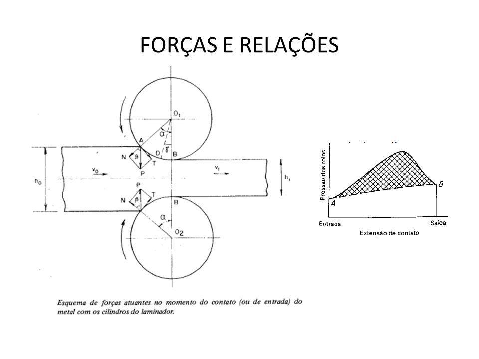 Desenho Esquemático do sistema de acionamento de um laminador Fonte: http://www.maxwell.lambda.ele.puc-rio.br/10090/10090_3.PDFhttp://www.maxwell.lambda.ele.puc-rio.br/10090/10090_3.PDF