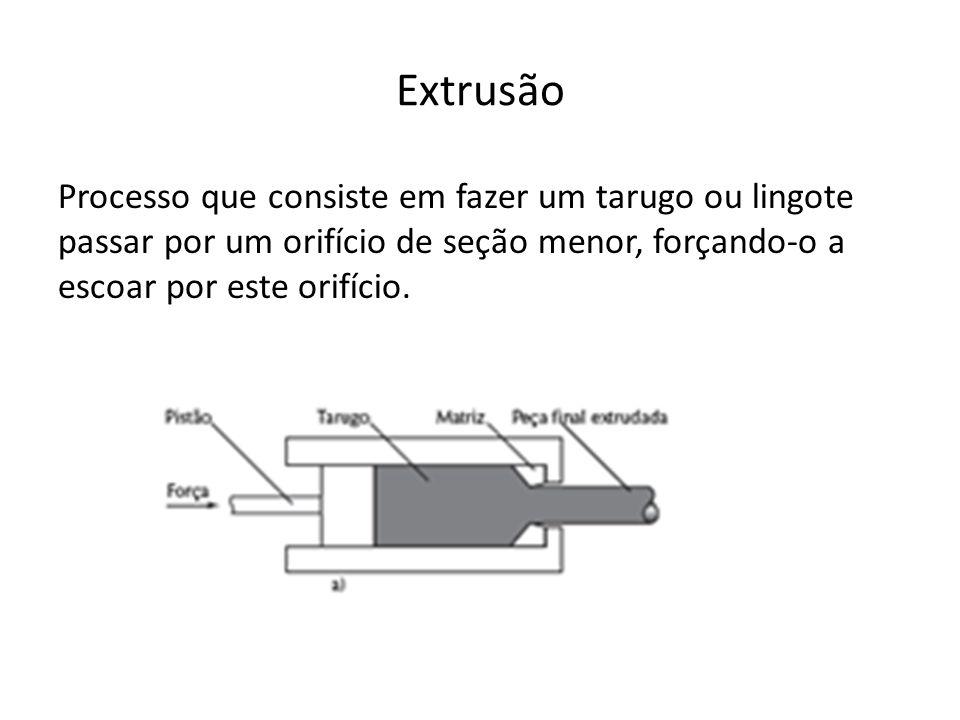 Extrusão Processo que consiste em fazer um tarugo ou lingote passar por um orifício de seção menor, forçando-o a escoar por este orifício.