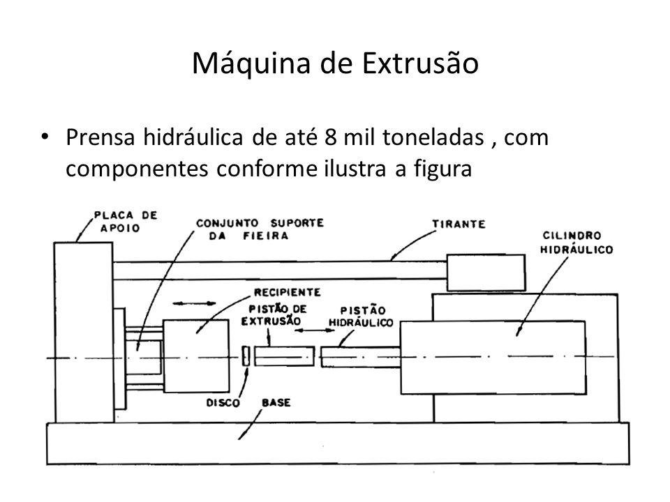 Máquina de Extrusão Prensa hidráulica de até 8 mil toneladas, com componentes conforme ilustra a figura