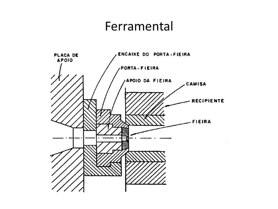 O processo de Extrusão 1.O tarugo (ou lingote) é aquecido em forno.