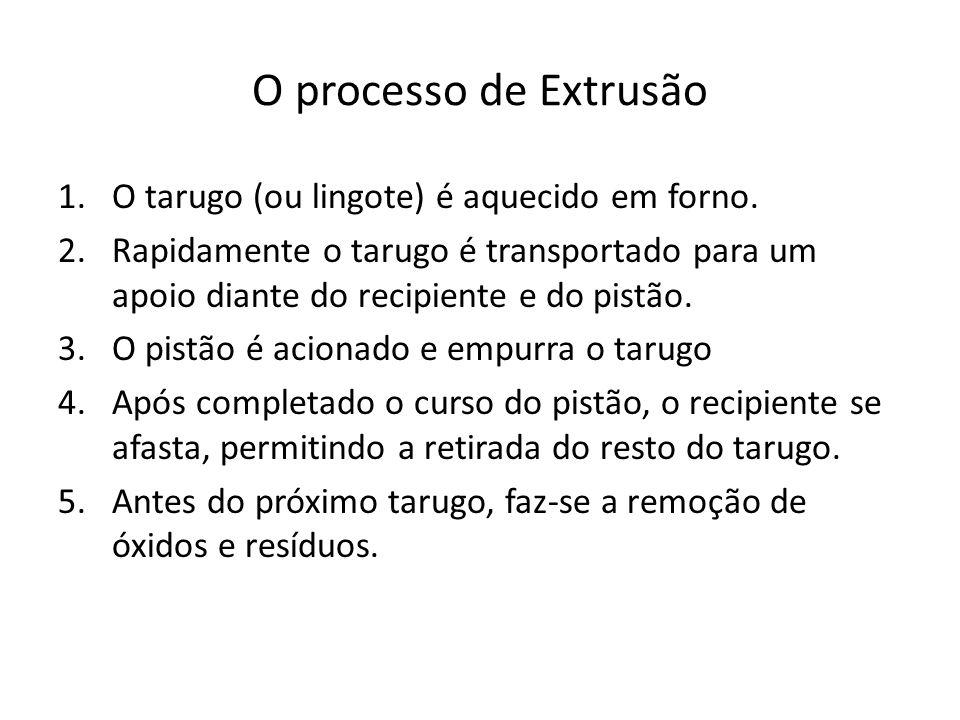 O processo de Extrusão 1.O tarugo (ou lingote) é aquecido em forno. 2.Rapidamente o tarugo é transportado para um apoio diante do recipiente e do pist