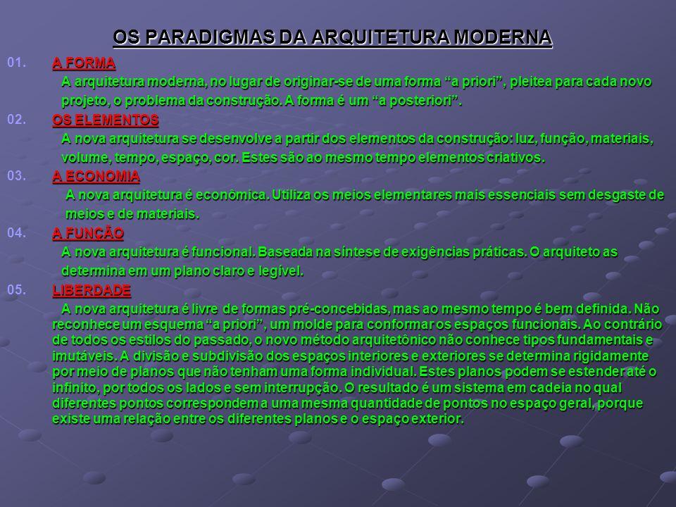 """OS PARADIGMAS DA ARQUITETURA MODERNA A FORMA 01.A FORMA A arquitetura moderna, no lugar de originar-se de uma forma """"a priori"""", pleitea para cada novo"""