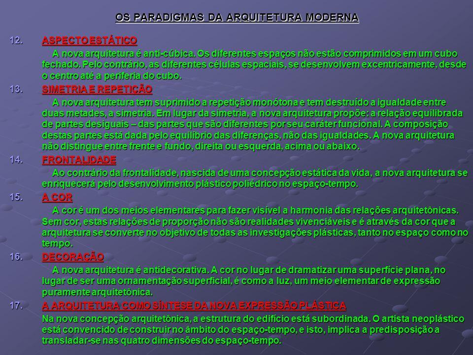 OS PARADIGMAS DA ARQUITETURA MODERNA 12.ASPECTO ESTÁTICO A nova arquitetura é anti-cúbica. Os diferentes espaços não estão comprimidos em um cubo fech