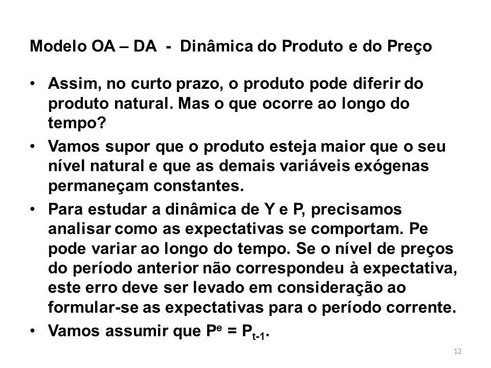 12 Modelo OA – DA - Dinâmica do Produto e do Preço Assim, no curto prazo, o produto pode diferir do produto natural. Mas o que ocorre ao longo do temp