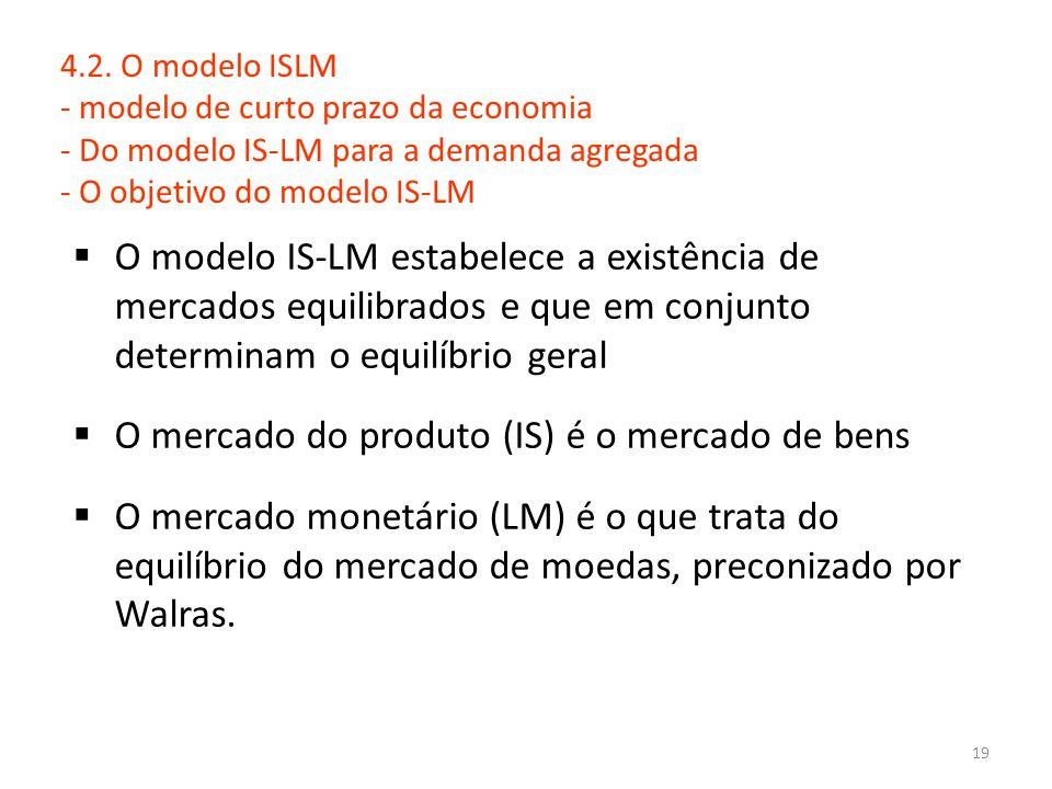 19 4.2. O modelo ISLM - modelo de curto prazo da economia - Do modelo IS-LM para a demanda agregada - O objetivo do modelo IS-LM  O modelo IS-LM esta