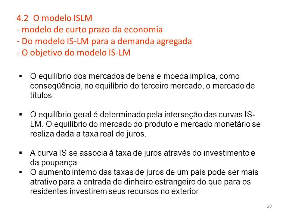 20 4.2 O modelo ISLM - modelo de curto prazo da economia - Do modelo IS-LM para a demanda agregada - O objetivo do modelo IS-LM  O equilíbrio dos mer