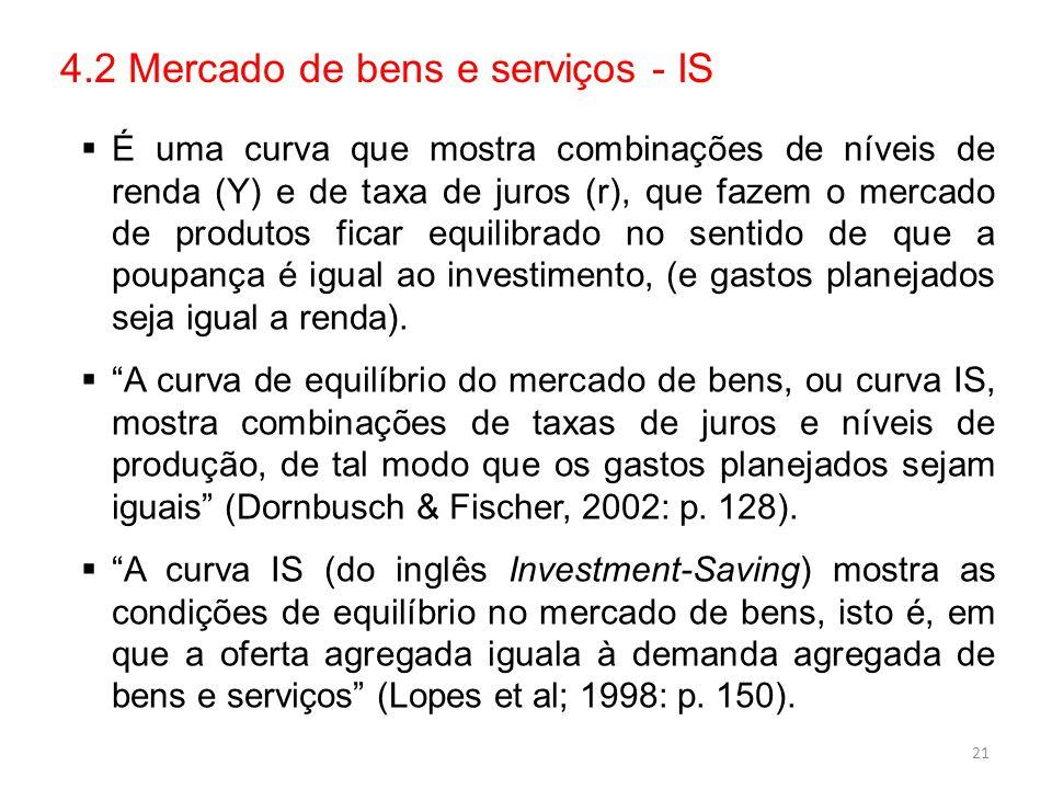 21 4.2 Mercado de bens e serviços - IS  É uma curva que mostra combinações de níveis de renda (Y) e de taxa de juros (r), que fazem o mercado de prod