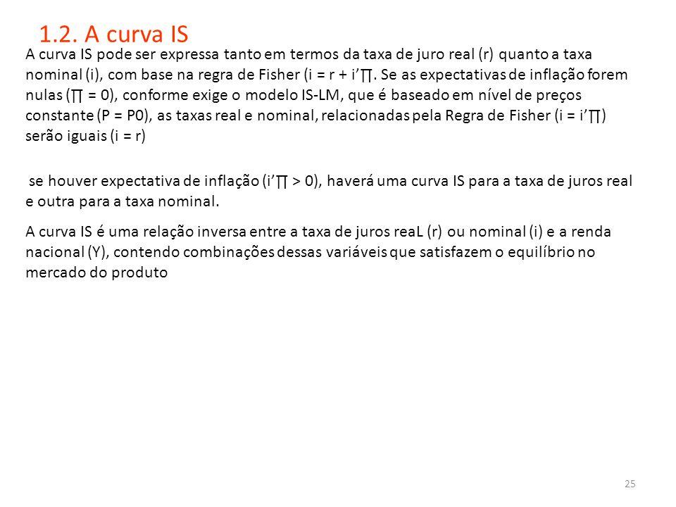 25 S 1.2. A curva IS A curva IS pode ser expressa tanto em termos da taxa de juro real (r) quanto a taxa nominal (i), com base na regra de Fisher (i =