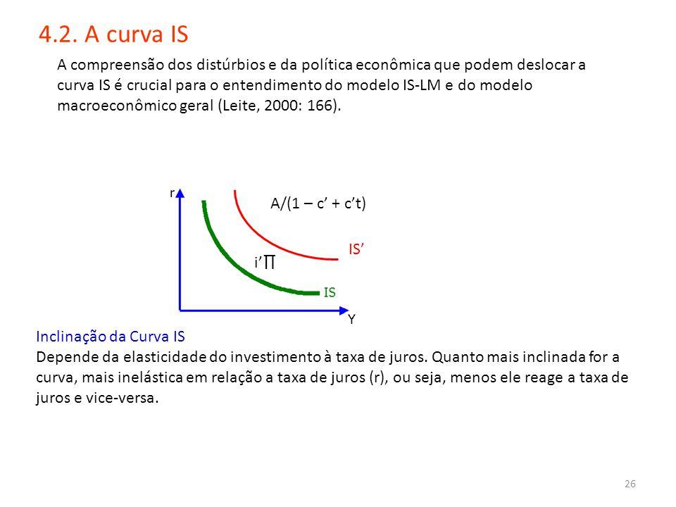 26 S 4.2. A curva IS A compreensão dos distúrbios e da política econômica que podem deslocar a curva IS é crucial para o entendimento do modelo IS-LM