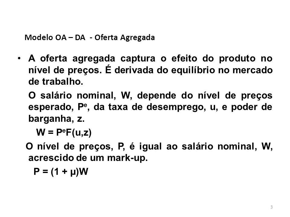 14 Modelo OA – DA - Dinâmica do Produto e do Preço Supondo que no período t tenhamos Y>Yn.