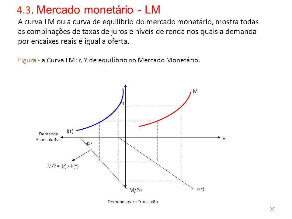 36 S 4.3. Mercado monetário - LM A curva LM ou a curva de equilíbrio do mercado monetário, mostra todas as combinações de taxas de juros e níveis de r