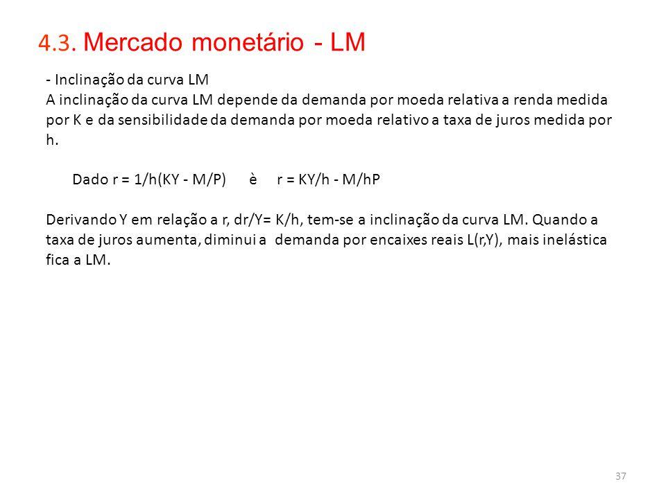 37 - Inclinação da curva LM A inclinação da curva LM depende da demanda por moeda relativa a renda medida por K e da sensibilidade da demanda por moed