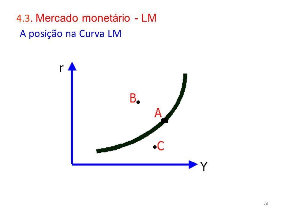 38 S 4.3. Mercado monetário - LM A posição na Curva LM