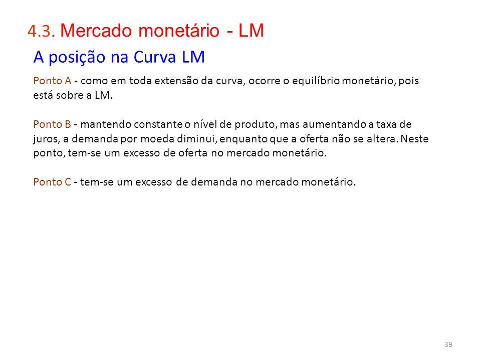 39 S 4.3. Mercado monetário - LM S A posição na Curva LM Ponto A - como em toda extensão da curva, ocorre o equilíbrio monetário, pois está sobre a LM