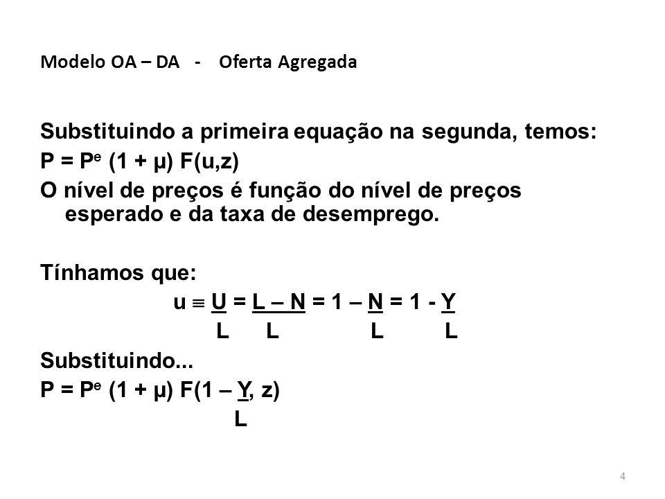 4 Modelo OA – DA - Oferta Agregada Substituindo a primeira equação na segunda, temos: P = P e (1 + µ) F(u,z) O nível de preços é função do nível de pr