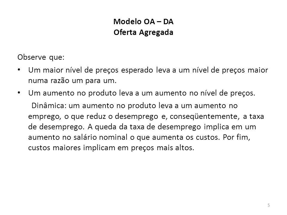 6 Modelo OA – DA - Oferta Agregada A oferta agregada é positivamente inclinada.