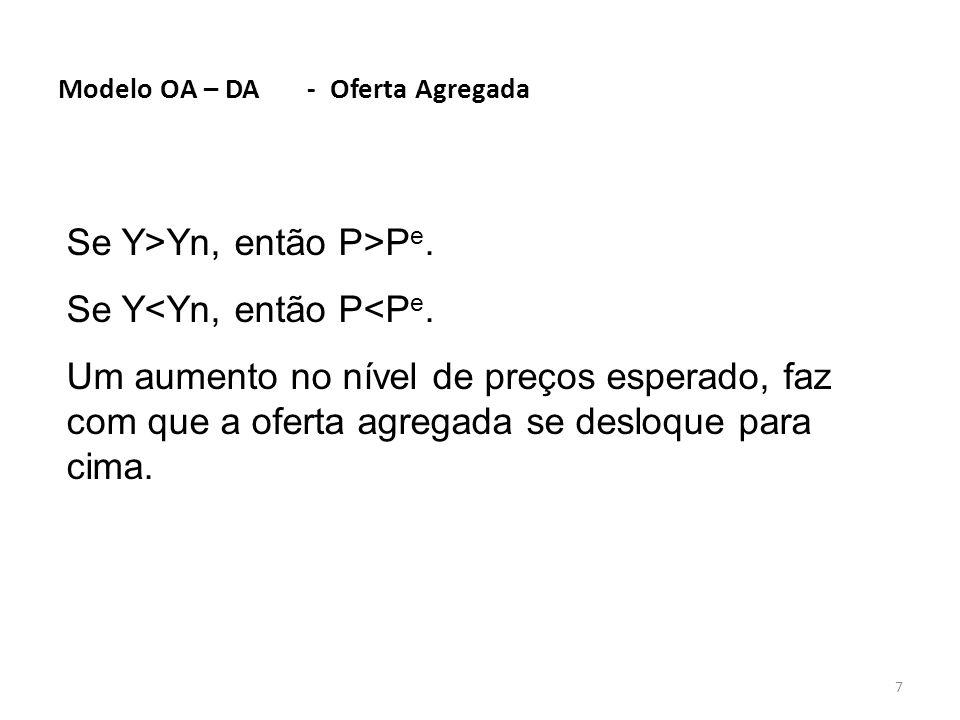 7 Modelo OA – DA - Oferta Agregada Se Y>Yn, então P>P e. Se Y<Yn, então P<P e. Um aumento no nível de preços esperado, faz com que a oferta agregada s