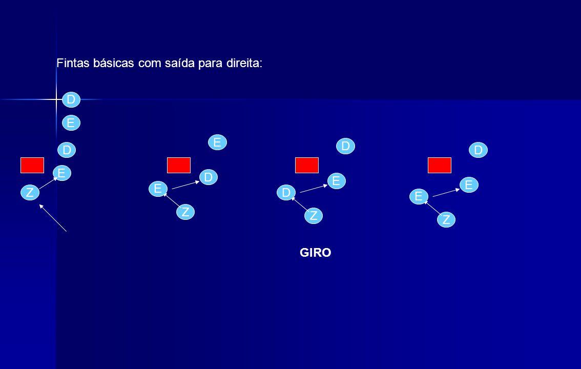 Z E D E Z E D E Fintas básicas com saída para direita: Z D E D Z E E D GIRO D