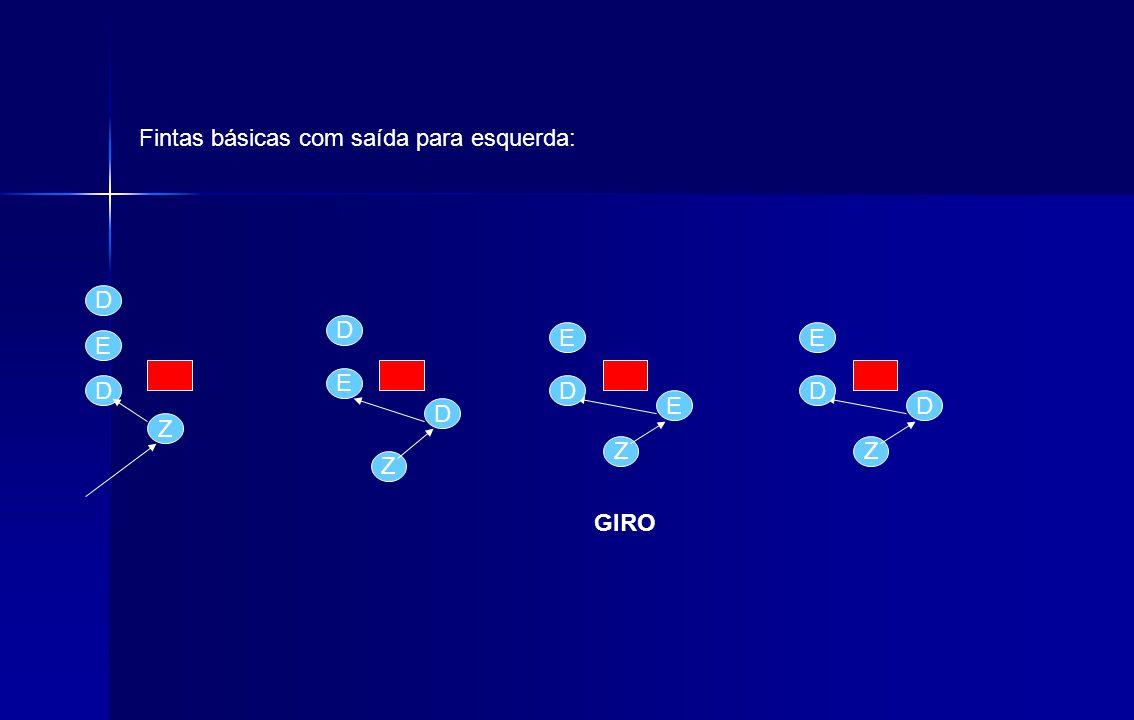 Fintas básicas com saída para esquerda: Z D E D Z D E D Z E D E Z D D E GIRO