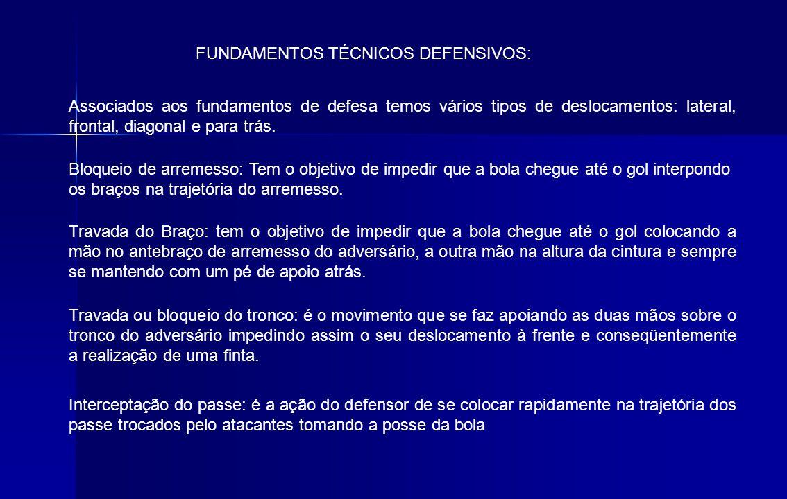 FUNDAMENTOS TÉCNICOS DEFENSIVOS: Travada do Braço: tem o objetivo de impedir que a bola chegue até o gol colocando a mão no antebraço de arremesso do