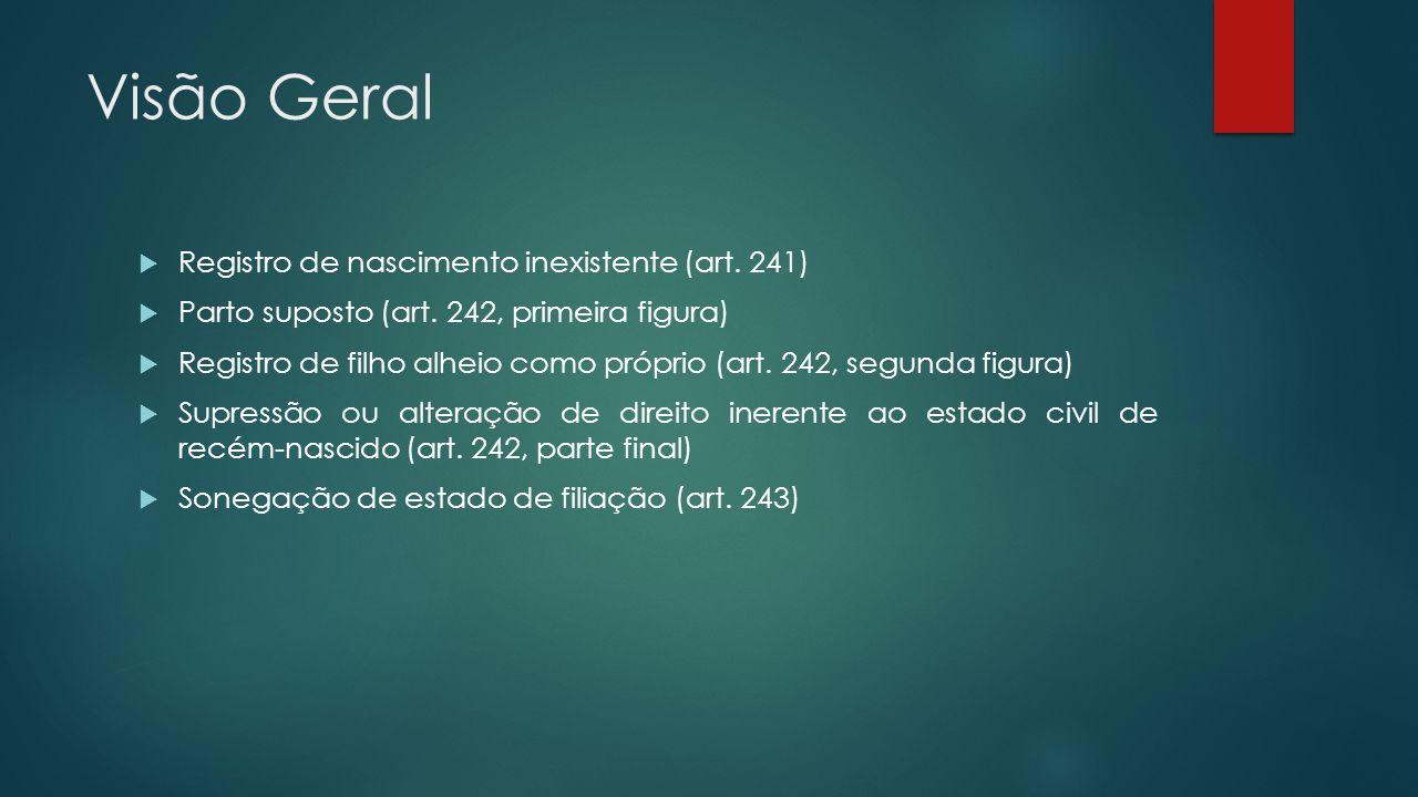 Visão Geral  Registro de nascimento inexistente (art.
