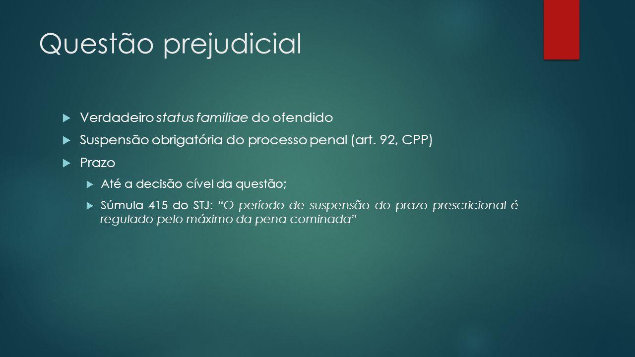 Questão prejudicial  Verdadeiro status familiae do ofendido  Suspensão obrigatória do processo penal (art.