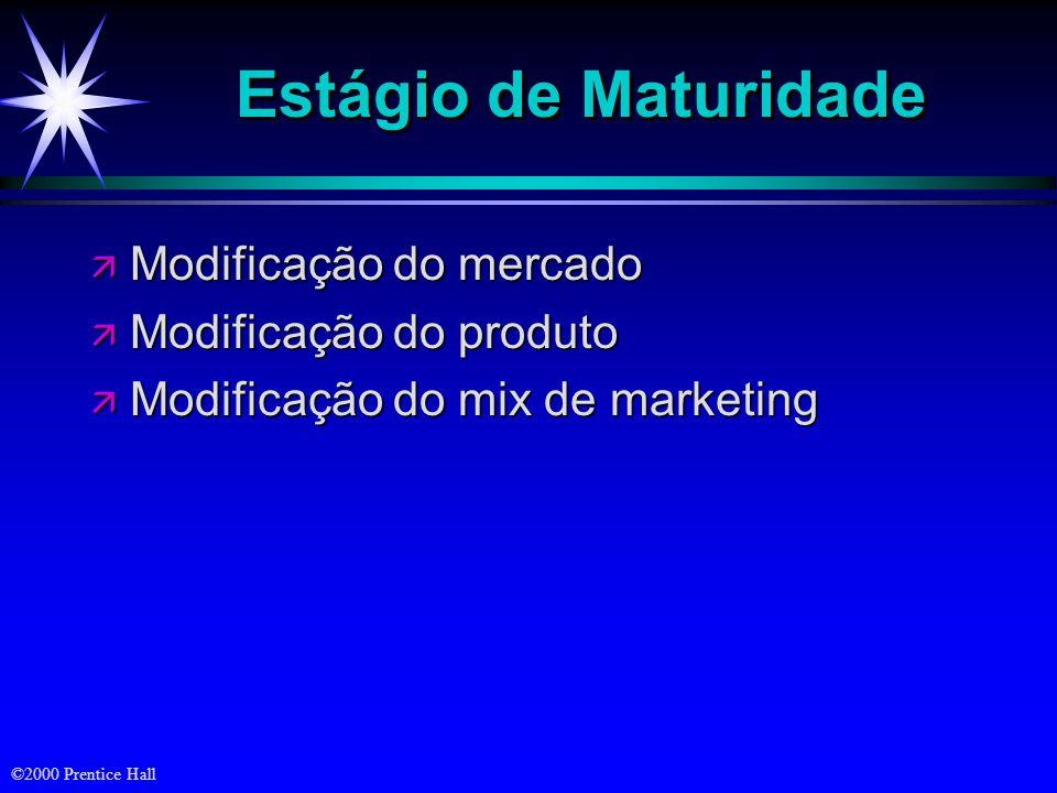 ©2000 Prentice Hall Quatro Estratégias de Marketing de Introdução Estratégia de skimmingrápido penetraçãorápida penetraçãolenta skimminglento Preço Baixo AltoPromoçãoAltaBaixa