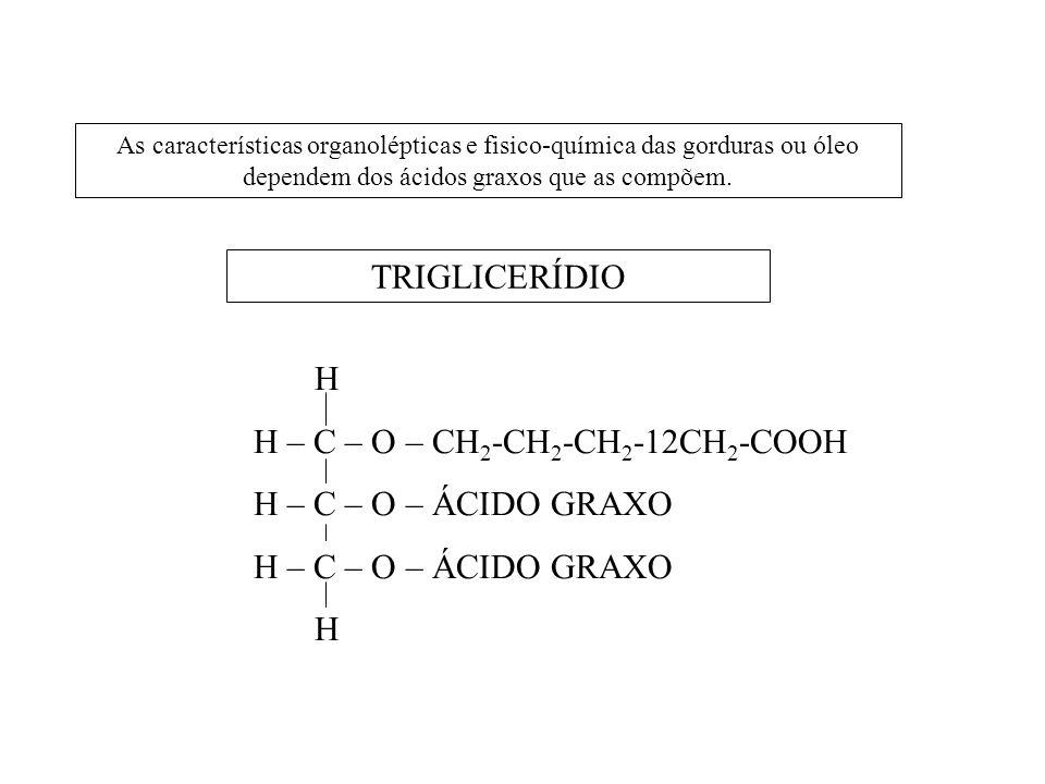 TRIGLICERÍDIO H H – C – O – CH 2 -CH 2 -CH 2 -12CH 2 -COOH H – C – O – ÁCIDO GRAXO H As características organolépticas e fisico-química das gorduras o