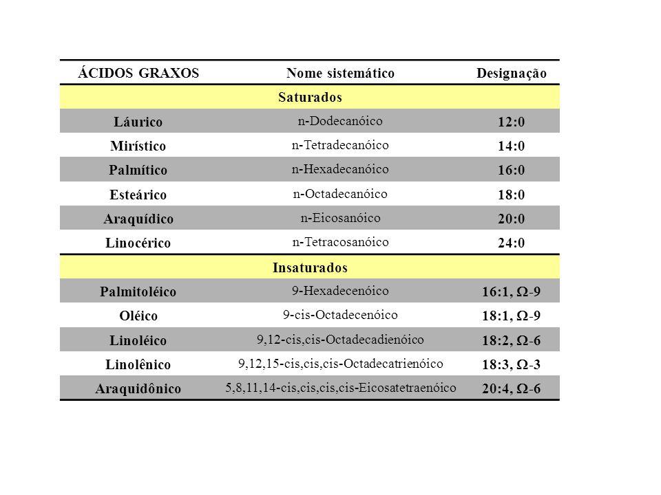 ÁCIDOS GRAXOSNome sistemáticoDesignação Saturados Láurico n-Dodecanóico 12:0 Mirístico n-Tetradecanóico 14:0 Palmítico n-Hexadecanóico 16:0 Esteárico