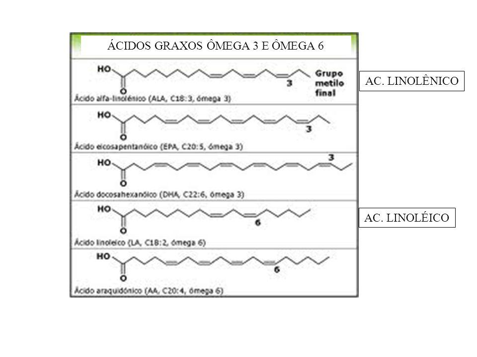 ÓLEO DE SOJA Composição percentual em ácidos graxos Saturados: - mirístico: traços - palmítico: 9,0 a 14,5% - esteárico: 2,5 a 5,0% - araquídico: traços - behênico: traços - lignocérico: traços Mono-insaturados: - palmitoléico: traços - oléico: 18,0 a 34,0% Poli-insaturados - linoléico: 45,0 a 60,0% - linolênico 3,5 a 8,0%