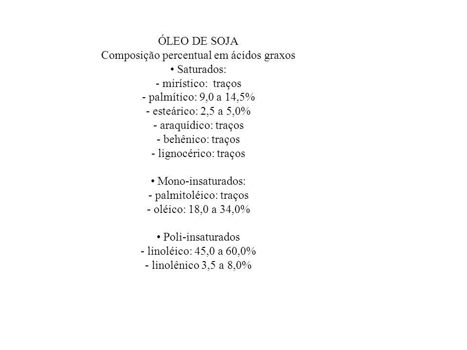 ÓLEO DE SOJA Composição percentual em ácidos graxos Saturados: - mirístico: traços - palmítico: 9,0 a 14,5% - esteárico: 2,5 a 5,0% - araquídico: traç