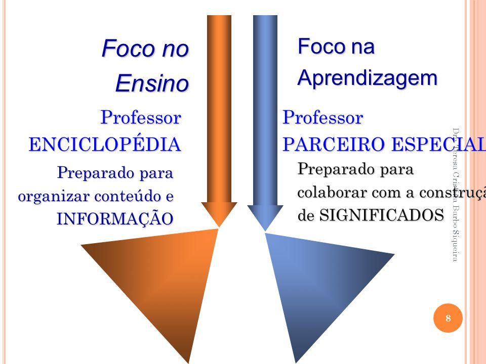 Dra Teresa Cristina Barbo Siqueira 8 Foco no Ensino Foco na Aprendizagem ProfessorENCICLOPÉDIAProfessor PARCEIRO ESPECIAL Preparado para organizar con
