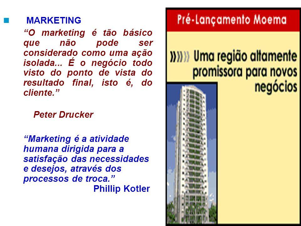 MARKETING O marketing é tão básico que não pode ser considerado como uma ação isolada...