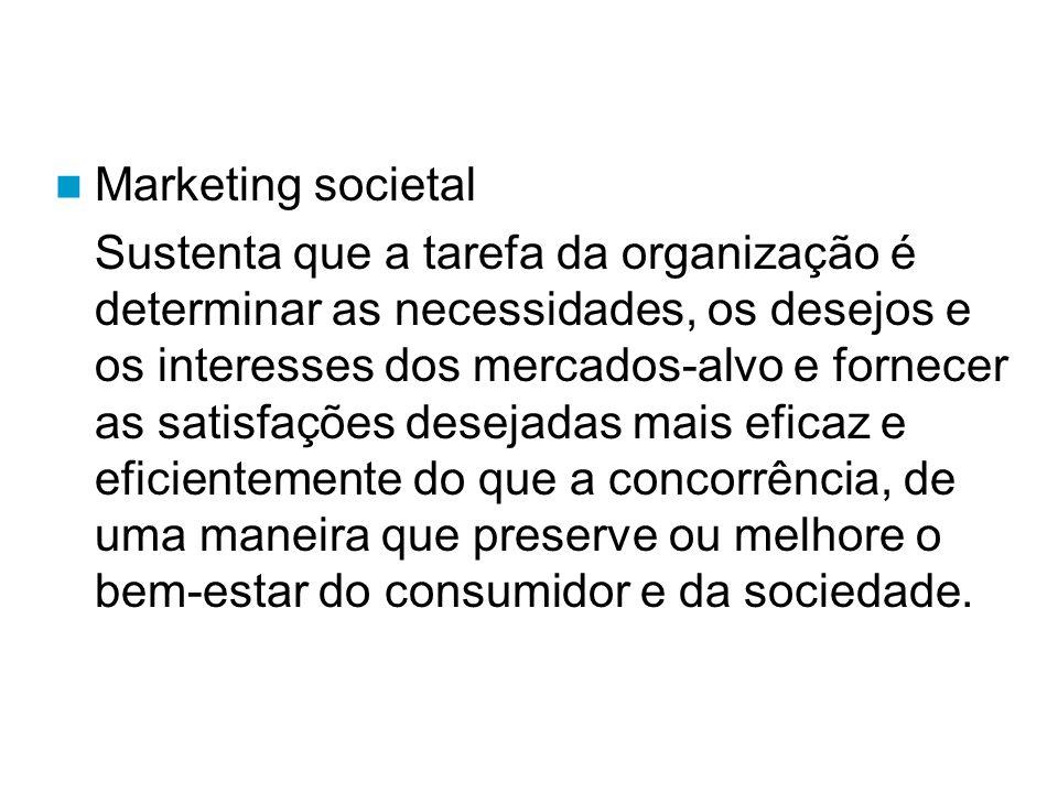 Marketing societal Sustenta que a tarefa da organização é determinar as necessidades, os desejos e os interesses dos mercados-alvo e fornecer as satisfações desejadas mais eficaz e eficientemente do que a concorrência, de uma maneira que preserve ou melhore o bem-estar do consumidor e da sociedade.